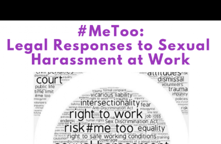 MeToo: Legal Responses to Sexual Harassment at Work
